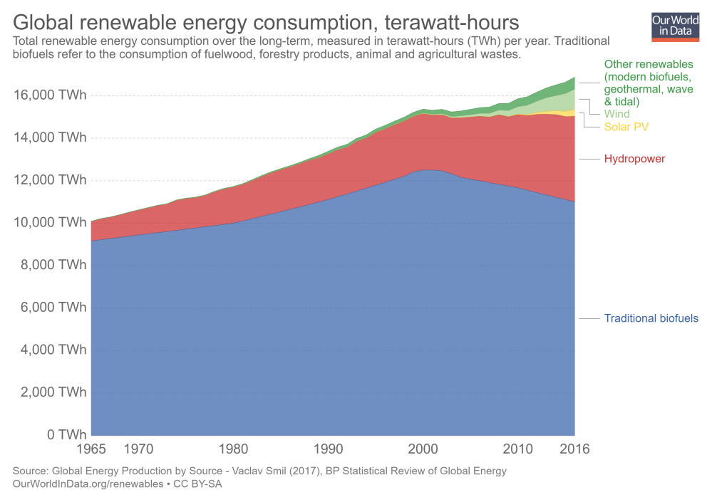 renewable-energy-consumption.png